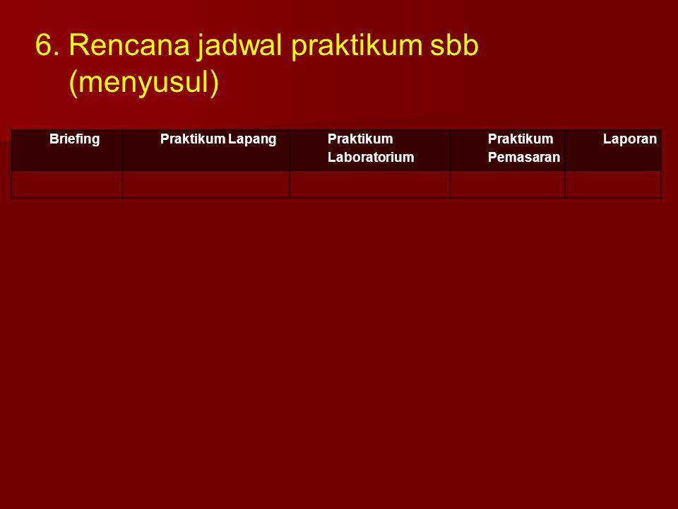 BriefingPraktikum Lapang Praktikum Laboratorium Praktikum Pemasaran Laporan 6. Rencana jadwal praktikum sbb (menyusul)