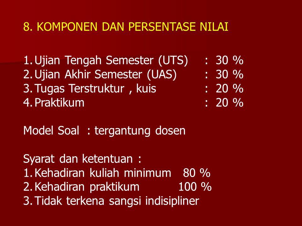 8. KOMPONEN DAN PERSENTASE NILAI 1.Ujian Tengah Semester (UTS): 30 % 2.Ujian Akhir Semester (UAS): 30 % 3.Tugas Terstruktur, kuis: 20 % 4.Praktikum :