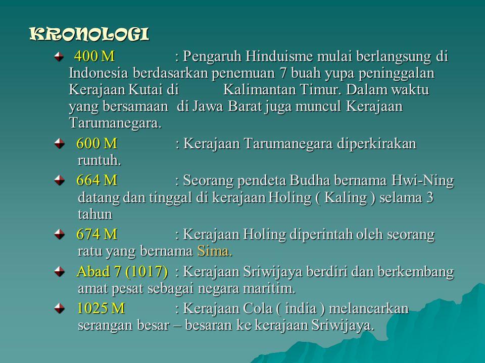 Sejarah singkat Adityawarman Adityawarman merupakan salah seorang putra Majapahit keturunan Melayu yaitu putra dari Raden Wijaya dan Dara Jingga (asli Melayu).
