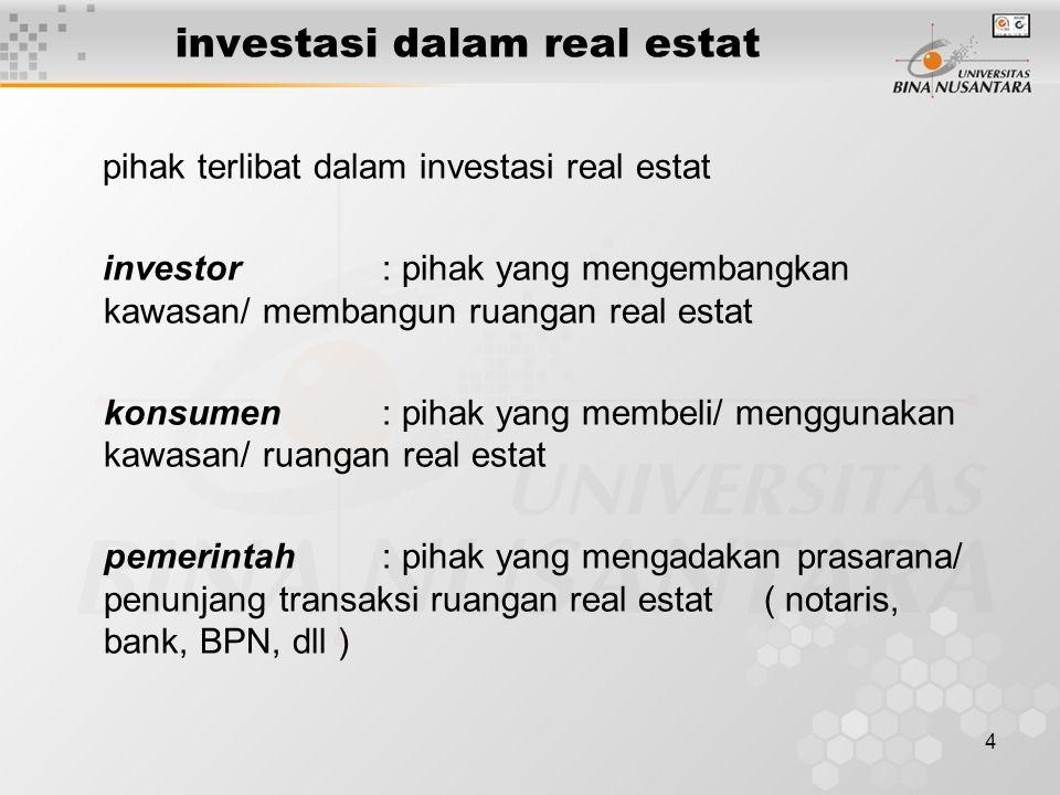 4 investasi dalam real estat pihak terlibat dalam investasi real estat investor : pihak yang mengembangkan kawasan/ membangun ruangan real estat konsumen: pihak yang membeli/ menggunakan kawasan/ ruangan real estat pemerintah: pihak yang mengadakan prasarana/ penunjang transaksi ruangan real estat ( notaris, bank, BPN, dll )