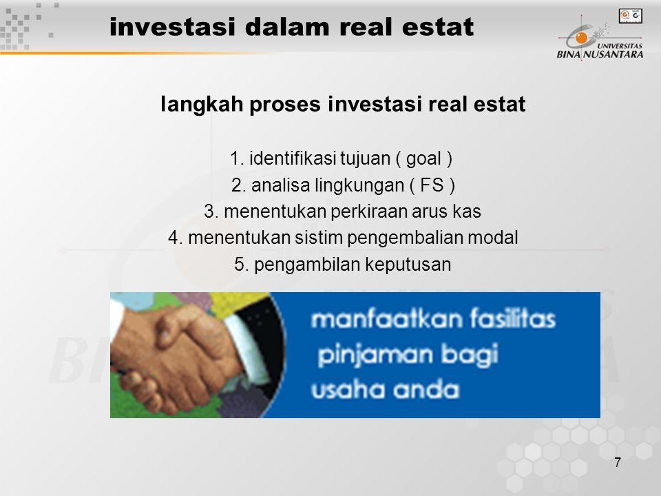 7 investasi dalam real estat langkah proses investasi real estat 1.