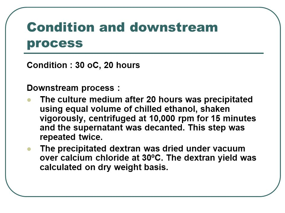 Condition and downstream process Condition : 30 oC, 20 hours Downstream process : The culture medium after 20 hours was precipitated using equal volum