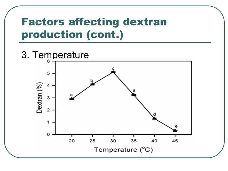 Factors affecting dextran production (cont.) 3. Temperature