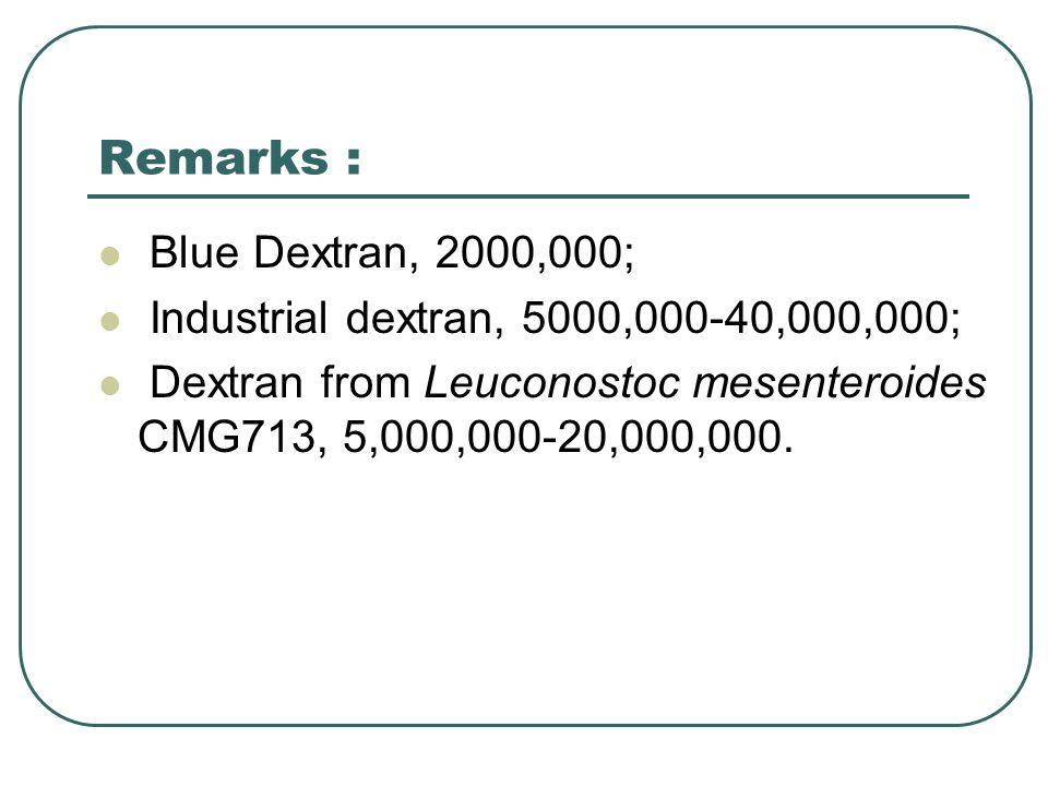 Remarks : Blue Dextran, 2000,000; Industrial dextran, 5000,000-40,000,000; Dextran from Leuconostoc mesenteroides CMG713, 5,000,000-20,000,000.