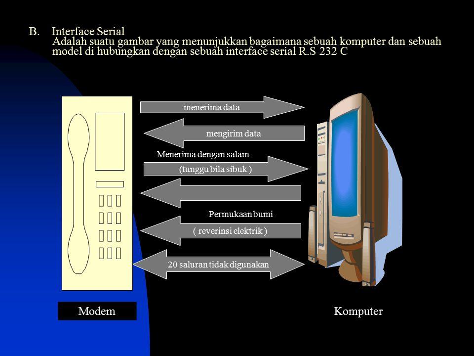 B. Interface Serial Adalah suatu gambar yang menunjukkan bagaimana sebuah komputer dan sebuah model di hubungkan dengan sebuah interface serial R.S 23