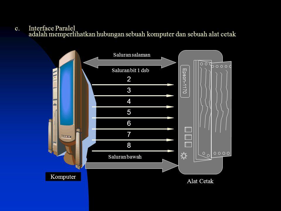 c.Interface Paralel adalah memperlihatkan hubungan sebuah komputer dan sebuah alat cetak 3 Saluran salaman Saluran bit 1 dsb 2 Epson-1170 4 5 6 7 8 Sa
