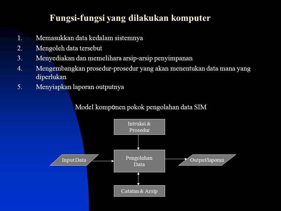  Manusia Sebagai Pengola Data karena : 1.Punya pikiran → otak kiri dan kanan 2.