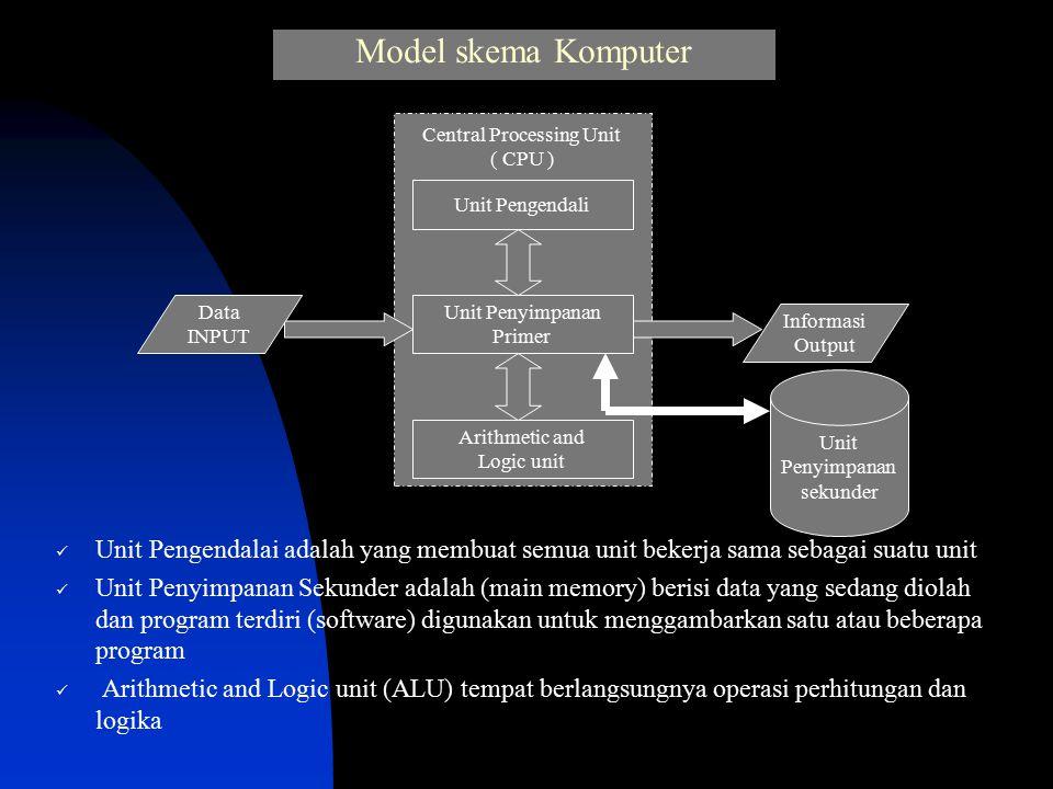 Model skema Komputer Unit Pengendalai adalah yang membuat semua unit bekerja sama sebagai suatu unit Unit Penyimpanan Sekunder adalah (main memory) be