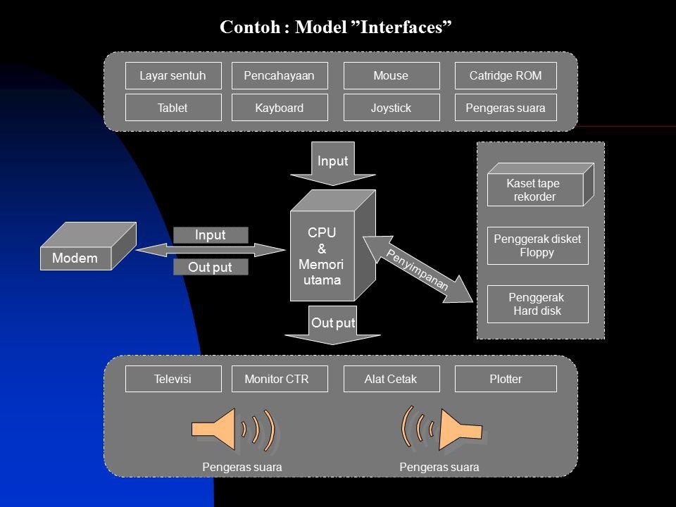 Ada 3 komponen perangkat keras yang membuat hubungan : BUS Interface Serial Interface Paralel