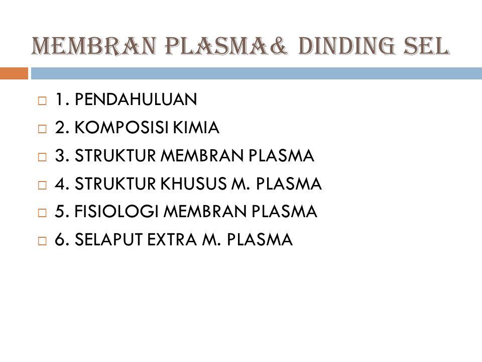 MEMBRAN PLASMA& DINDING SEL  1.PENDAHULUAN  2. KOMPOSISI KIMIA  3.