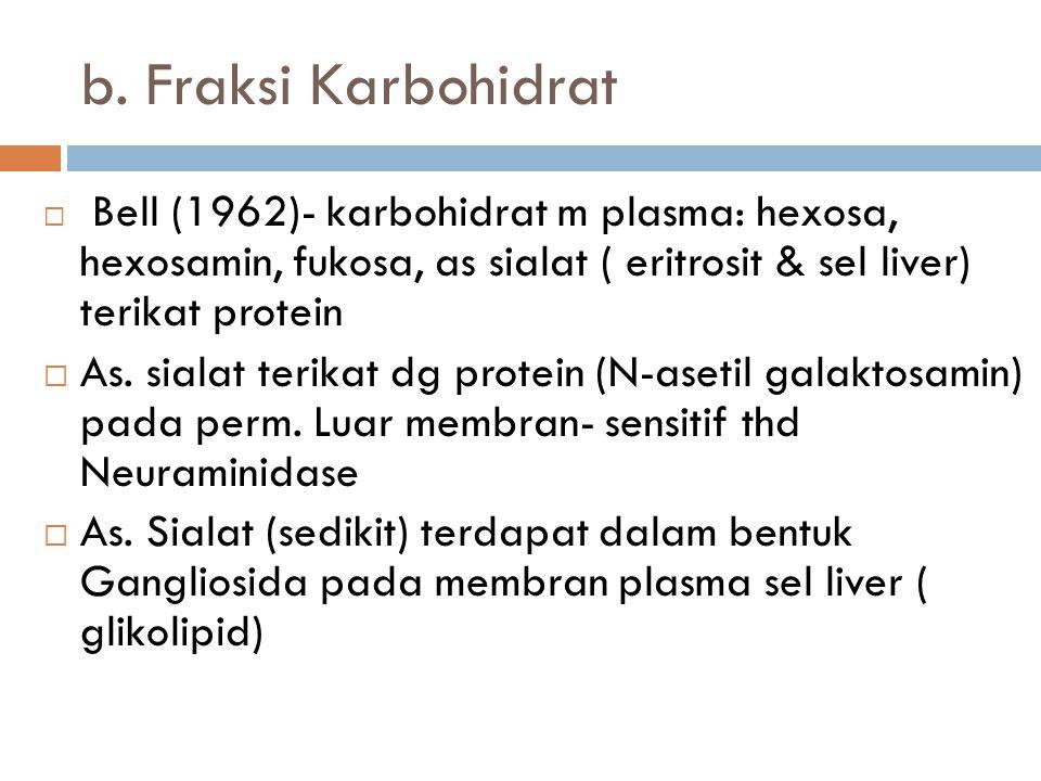 a. Fraksi lipid  Ada 20-70% lipid terdiri dari : fosfolipid, kolesterol dan galaktolipid.  Pada membran sel yang berbeda, akan berbeda proporsinya 