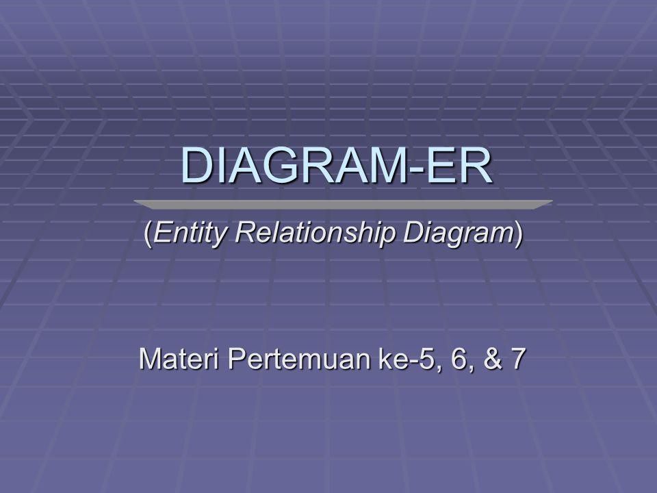 Model Entity-Relationship  ER-Model merupakan data yang ada di dunia nyata yang diterjemahkan/ ditransformasikan dengan memanfaatkan sejumlah perangkat konseptual menjadi sebuah diagram data, yang umum disebut sebagai Diagram Entity- Relationship (Diagram E-R).