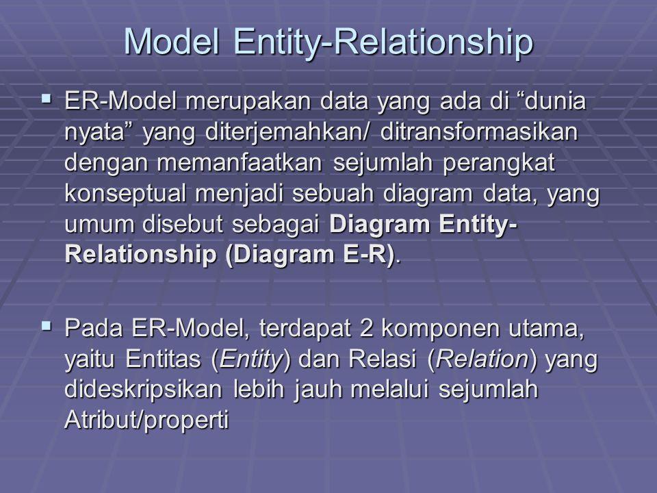"""Model Entity-Relationship  ER-Model merupakan data yang ada di """"dunia nyata"""" yang diterjemahkan/ ditransformasikan dengan memanfaatkan sejumlah peran"""