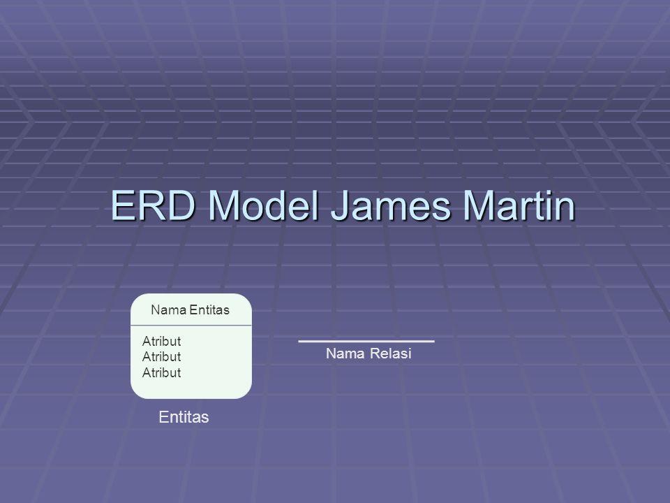 ERD Model James Martin Nama Entitas Atribut Entitas Nama Relasi