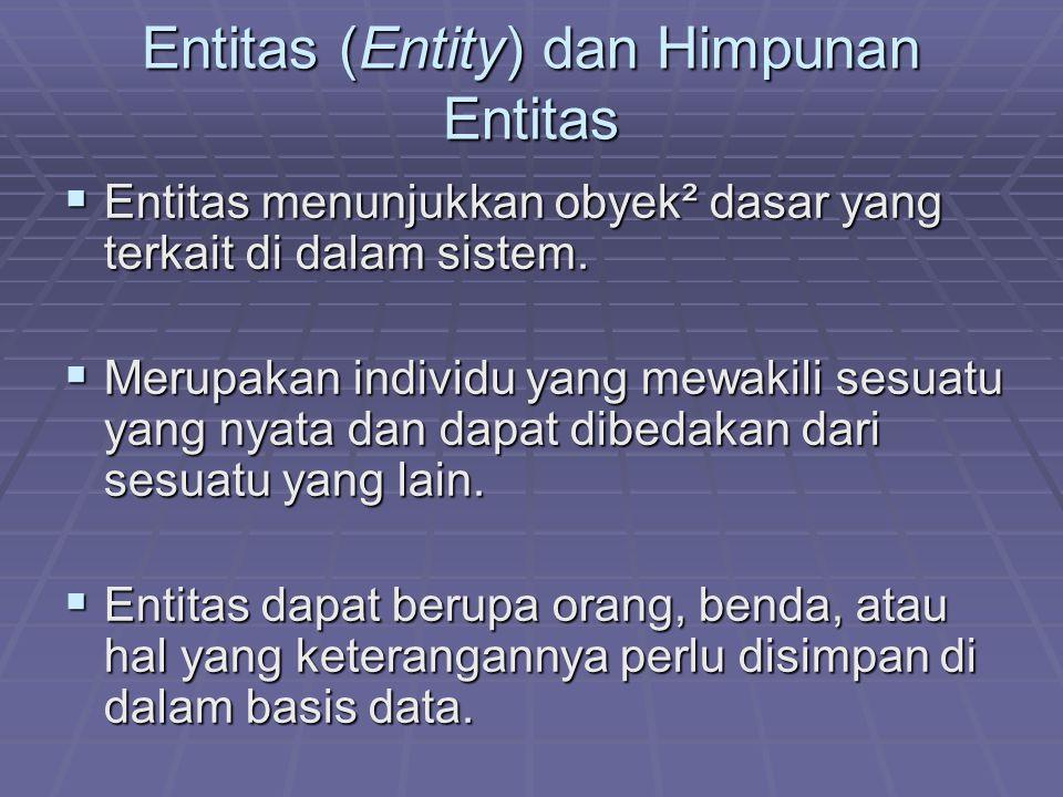 Entitas (Entity) dan Himpunan Entitas  Entitas menunjukkan obyek² dasar yang terkait di dalam sistem.  Merupakan individu yang mewakili sesuatu yang