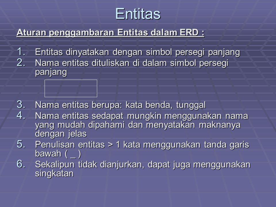 Entitas Aturan penggambaran Entitas dalam ERD : 1. Entitas dinyatakan dengan simbol persegi panjang 2. Nama entitas dituliskan di dalam simbol persegi