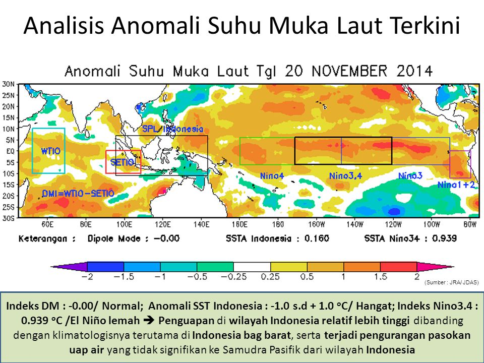 Analisis Anomali Suhu Muka Laut Terkini Indeks DM : -0.00/ Normal; Anomali SST Indonesia : -1.0 s.d + 1.0 o C/ Hangat; Indeks Nino3.4 : 0.939 o C /El
