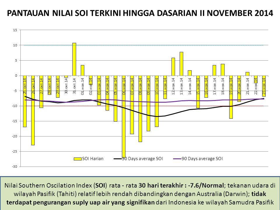 PANTAUAN NILAI SOI TERKINI HINGGA DASARIAN II NOVEMBER 2014 Nilai Southern Oscilation Index (SOI) rata - rata 30 hari terakhir : -7.6/Normal; tekanan