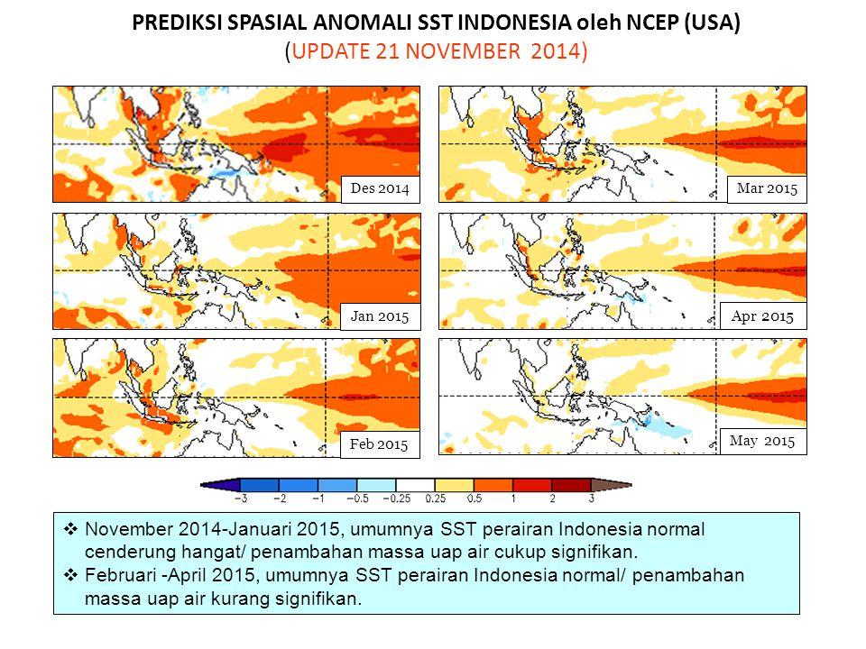 PREDIKSI SPASIAL ANOMALI SST INDONESIA oleh NCEP (USA) (UPDATE 21 NOVEMBER 2014) May 2015 Des 2014Mar 2015 Jan 2015 Feb 2015 Apr 2015  November 2014-