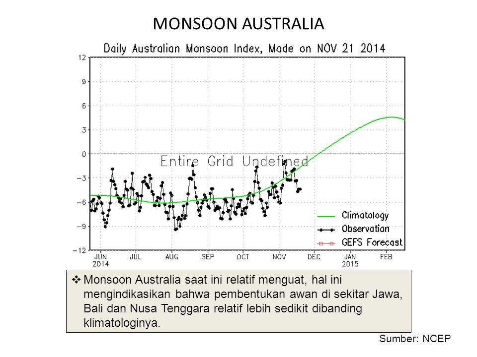 MONSOON AUSTRALIA  Monsoon Australia saat ini relatif menguat, hal ini mengindikasikan bahwa pembentukan awan di sekitar Jawa, Bali dan Nusa Tenggara
