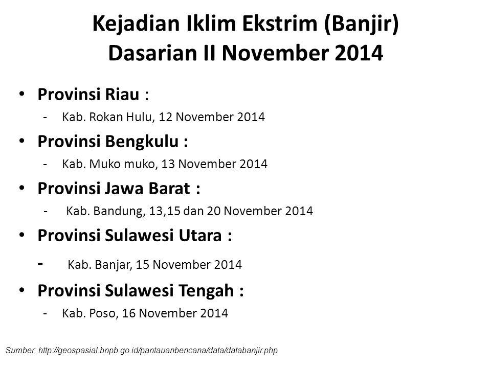 Kejadian Iklim Ekstrim (Banjir) Dasarian II November 2014 Provinsi Riau : -Kab. Rokan Hulu, 12 November 2014 Provinsi Bengkulu : -Kab. Muko muko, 13 N
