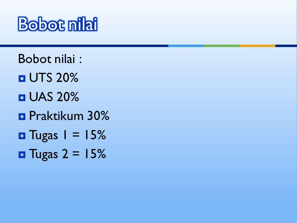 Bobot nilai :  UTS 20%  UAS 20%  Praktikum 30%  Tugas 1 = 15%  Tugas 2 = 15%