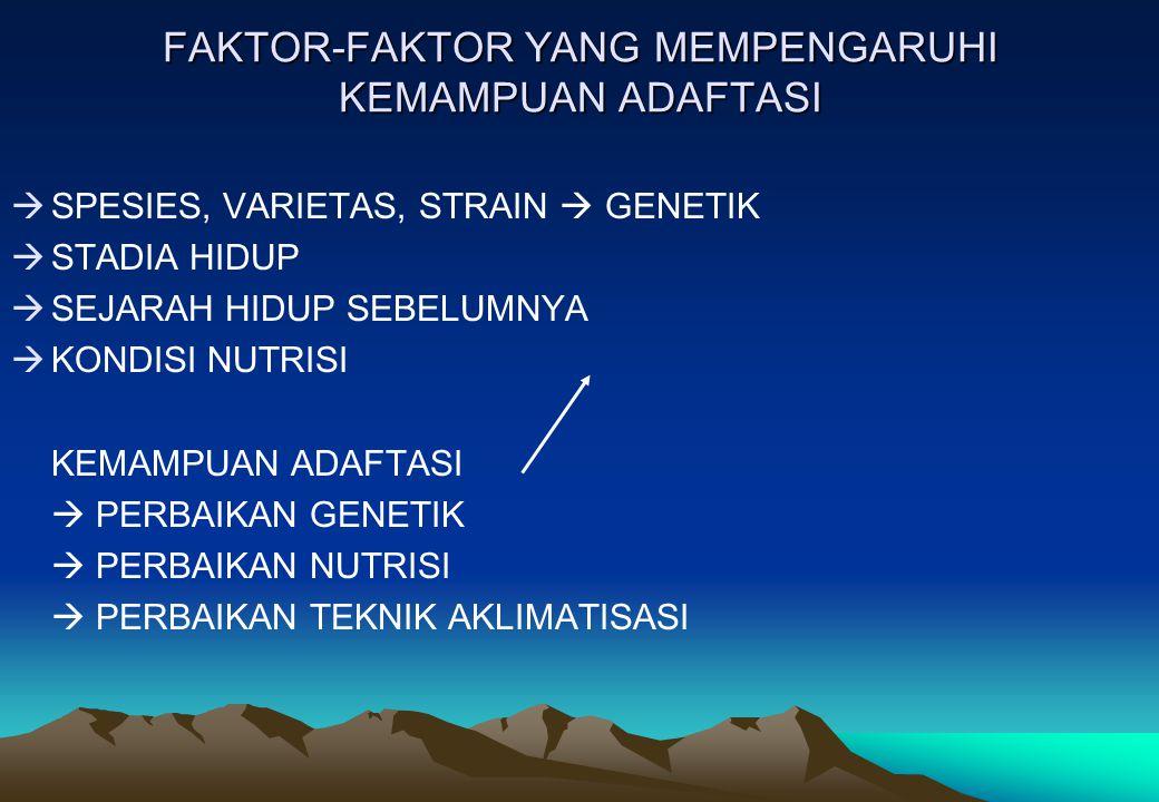FAKTOR-FAKTOR YANG MEMPENGARUHI KEMAMPUAN ADAFTASI  SPESIES, VARIETAS, STRAIN  GENETIK  STADIA HIDUP  SEJARAH HIDUP SEBELUMNYA  KONDISI NUTRISI K