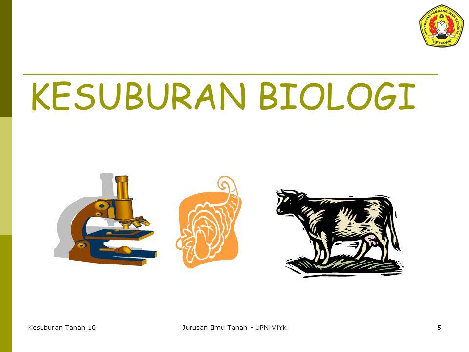 Kesuburan Tanah 10Jurusan Ilmu Tanah - UPN[V]Yk5 KESUBURAN BIOLOGI