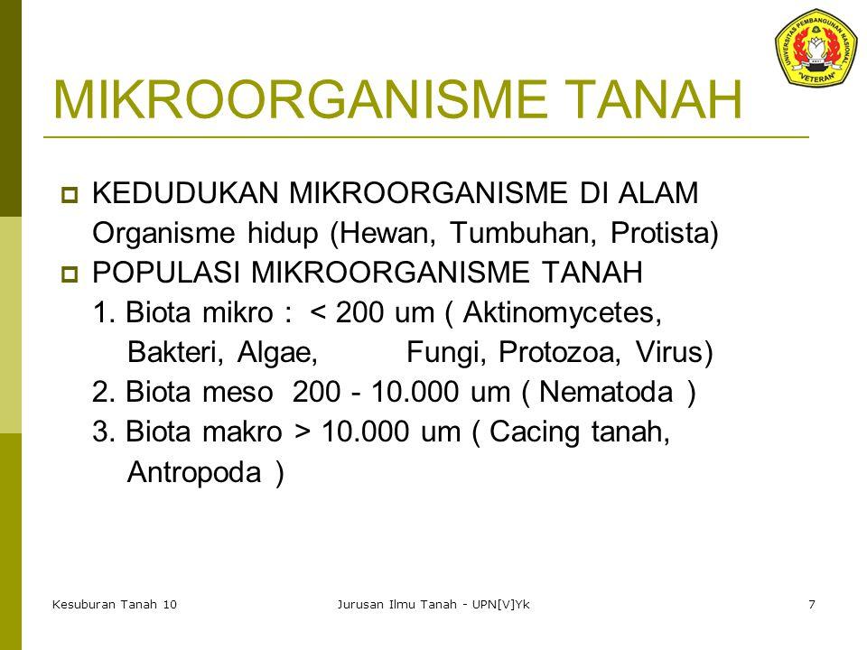 Kesuburan Tanah 10Jurusan Ilmu Tanah - UPN[V]Yk7 MIKROORGANISME TANAH  KEDUDUKAN MIKROORGANISME DI ALAM Organisme hidup (Hewan, Tumbuhan, Protista)  POPULASI MIKROORGANISME TANAH 1.