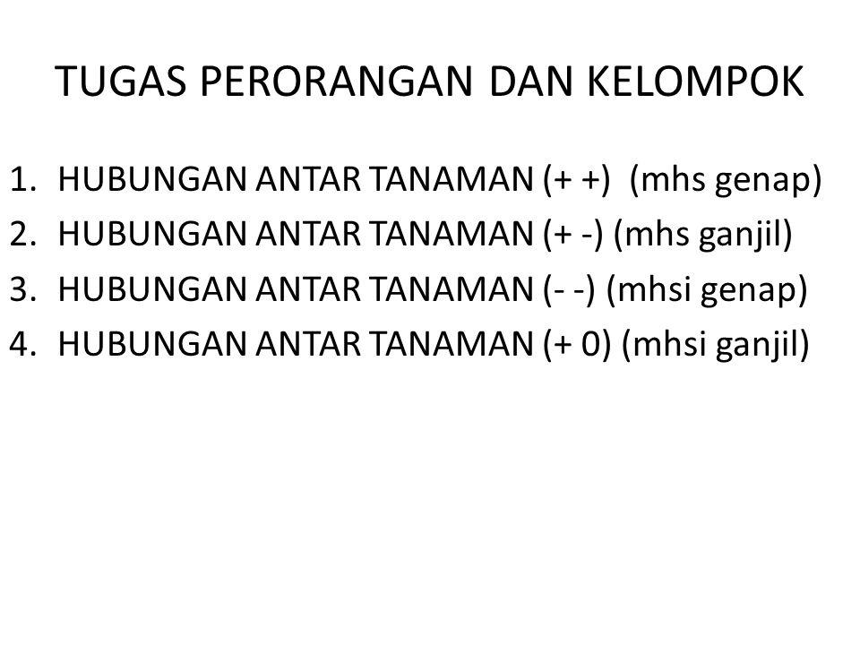 TUGAS PERORANGAN DAN KELOMPOK 1.HUBUNGAN ANTAR TANAMAN (+ +) (mhs genap) 2.HUBUNGAN ANTAR TANAMAN (+ -) (mhs ganjil) 3.HUBUNGAN ANTAR TANAMAN (- -) (m