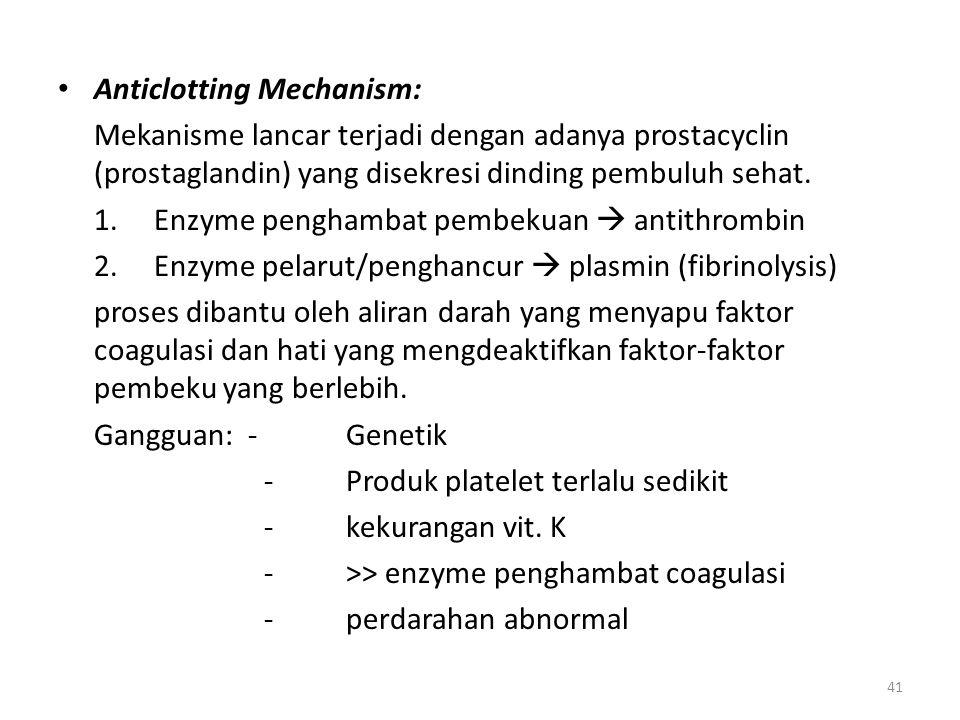 41 Anticlotting Mechanism: Mekanisme lancar terjadi dengan adanya prostacyclin (prostaglandin) yang disekresi dinding pembuluh sehat. 1.Enzyme pengham
