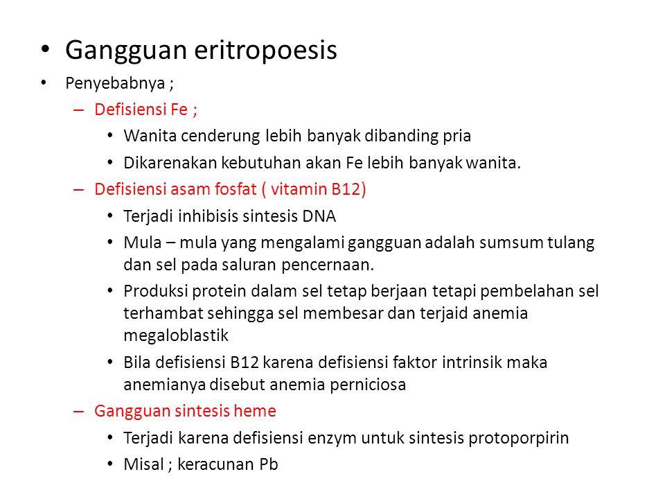 Gangguan eritropoesis Penyebabnya ; – Defisiensi Fe ; Wanita cenderung lebih banyak dibanding pria Dikarenakan kebutuhan akan Fe lebih banyak wanita.