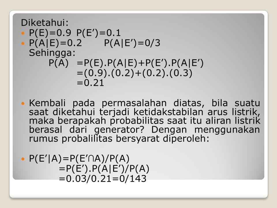 Diketahui: P(E)=0.9P(E')=0.1 P(A|E)=0.2P(A|E')=0/3 Sehingga: P(A)=P(E).P(A|E)+P(E').P(A|E') =(0.9).(0.2)+(0.2).(0.3) =0.21 Kembali pada permasalahan d