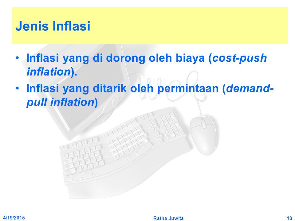 4/19/2015 Ratna Juwita10 Jenis Inflasi Inflasi yang di dorong oleh biaya (cost-push inflation). Inflasi yang ditarik oleh permintaan (demand- pull inf