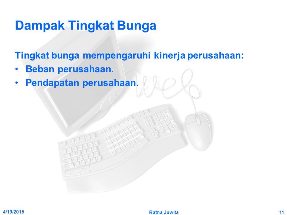 4/19/2015 Ratna Juwita11 Dampak Tingkat Bunga Tingkat bunga mempengaruhi kinerja perusahaan: Beban perusahaan. Pendapatan perusahaan.