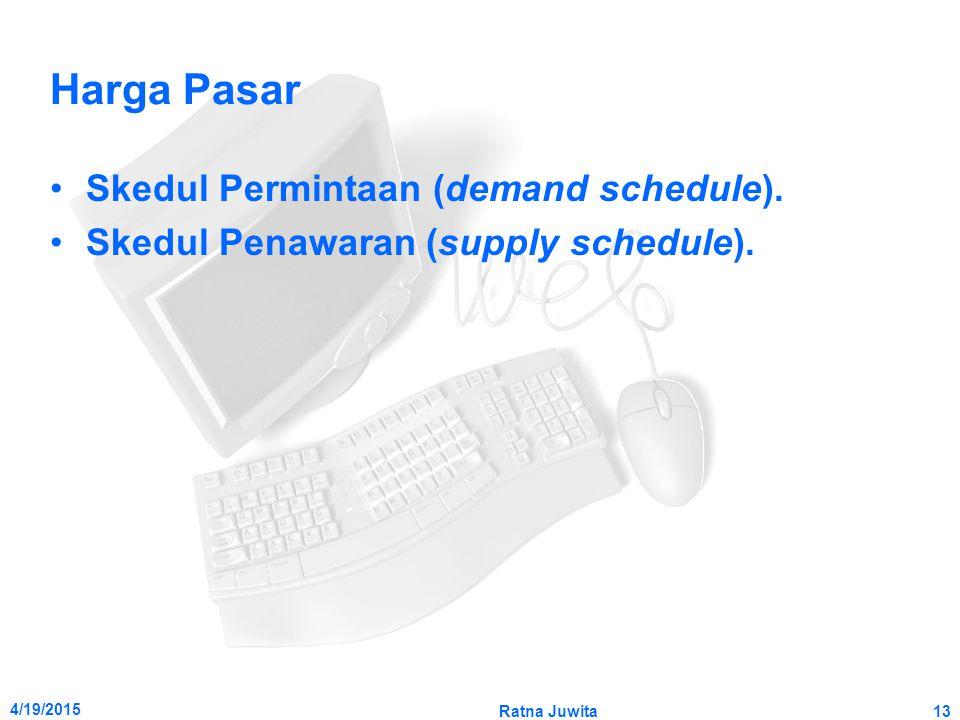 4/19/2015 Ratna Juwita13 Harga Pasar Skedul Permintaan (demand schedule). Skedul Penawaran (supply schedule).