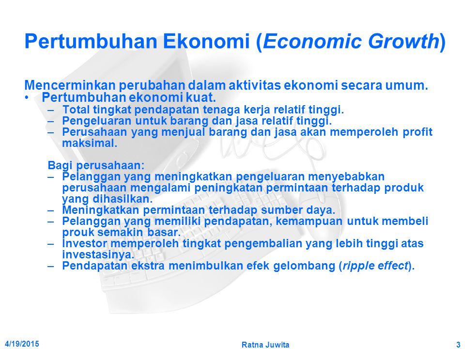 4/19/2015 Ratna Juwita3 Pertumbuhan Ekonomi (Economic Growth) Mencerminkan perubahan dalam aktivitas ekonomi secara umum. Pertumbuhan ekonomi kuat. –T