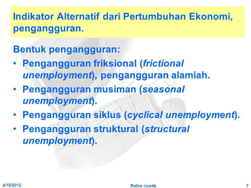 4/19/2015 Ratna Juwita7 Indikator Alternatif dari Pertumbuhan Ekonomi, pengangguran. Bentuk pengangguran: Pengangguran friksional (frictional unemploy