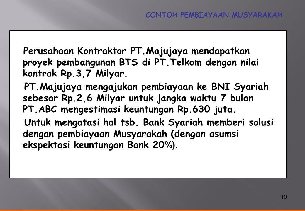 10 Perusahaan Kontraktor PT.Majujaya mendapatkan proyek pembangunan BTS di PT.Telkom dengan nilai kontrak Rp.3,7 Milyar. PT.Majujaya mengajukan pembia