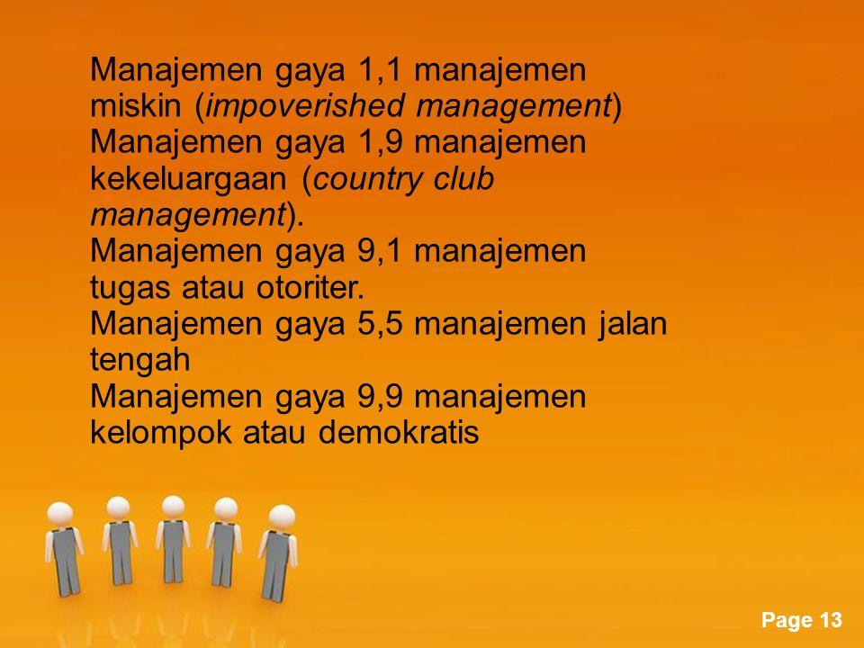 Page 13 Manajemen gaya 1,1 manajemen miskin (impoverished management) Manajemen gaya 1,9 manajemen kekeluargaan (country club management).