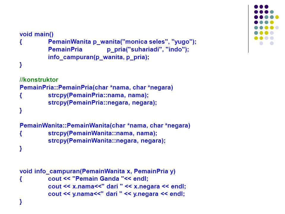 void main() {PemainWanita p_wanita( monica seles , yugo ); PemainPria p_pria( suhariadi , indo ); info_campuran(p_wanita, p_pria); } //konstruktor PemainPria::PemainPria(char *nama, char *negara) {strcpy(PemainPria::nama, nama); strcpy(PemainPria::negara, negara); } PemainWanita::PemainWanita(char *nama, char *negara) {strcpy(PemainWanita::nama, nama); strcpy(PemainWanita::negara, negara); } void info_campuran(PemainWanita x, PemainPria y) {cout << Pemain Ganda << endl; cout << x.nama<< dari << x.negara << endl; cout << y.nama<< dari << y.negara << endl; }