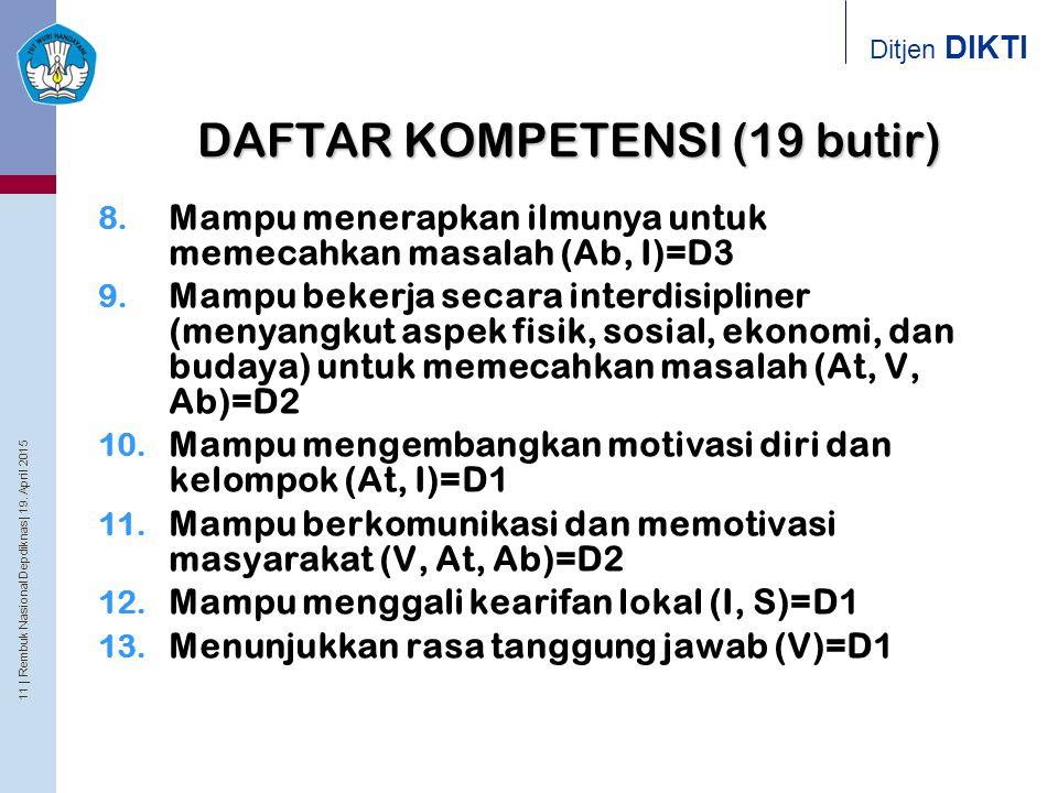 11 | Rembuk Nasional Depdiknas | 19. April 2015 Ditjen DIKTI DAFTAR KOMPETENSI (19 butir) 8. Mampu menerapkan ilmunya untuk memecahkan masalah (Ab, I)