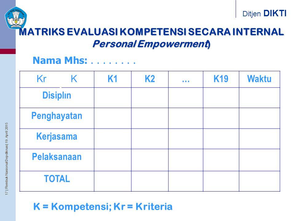 17 | Rembuk Nasional Depdiknas | 19. April 2015 Ditjen DIKTI MATRIKS EVALUASI KOMPETENSI SECARA INTERNAL Personal Empowerment) Kr K K1K2…K19Waktu Disi