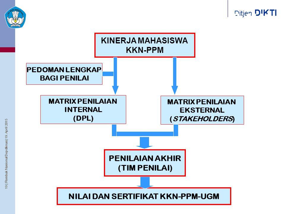 19 | Rembuk Nasional Depdiknas | 19. April 2015 Ditjen DIKTI KINERJA MAHASISWA KKN-PPM MATRIX PENILAIAN INTERNAL (DPL) MATRIX PENILAIAN EKSTERNAL (STA