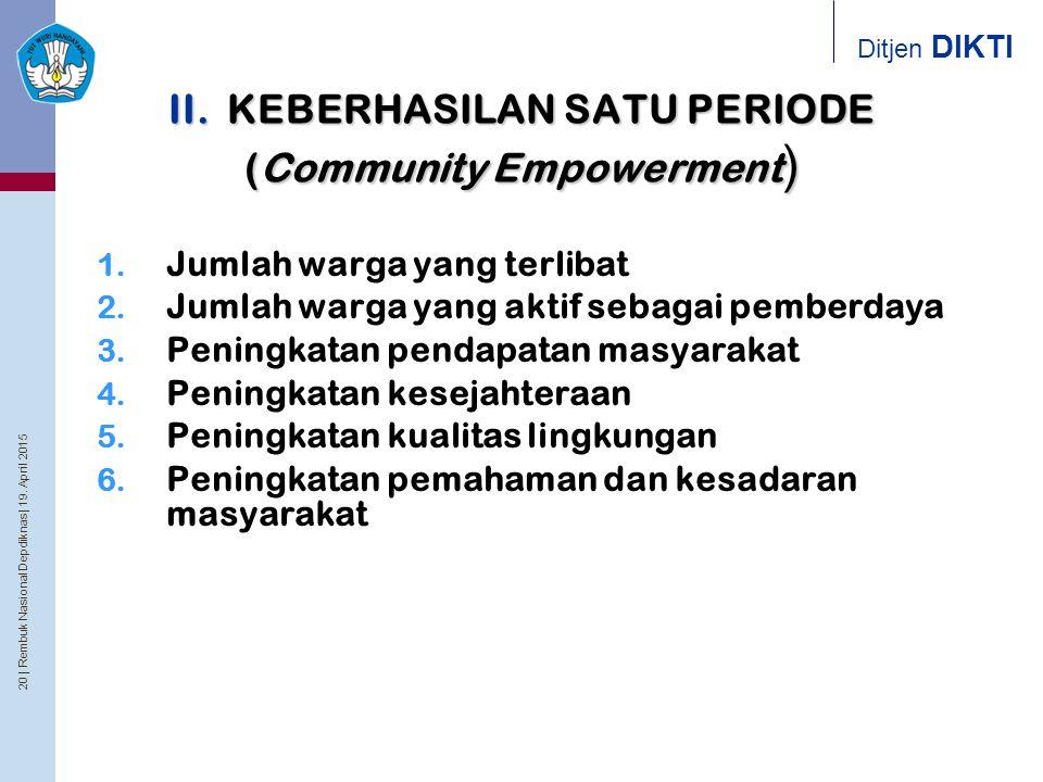 20 | Rembuk Nasional Depdiknas | 19. April 2015 Ditjen DIKTI II. KEBERHASILAN SATU PERIODE (Community Empowerment ) 1. Jumlah warga yang terlibat 2. J