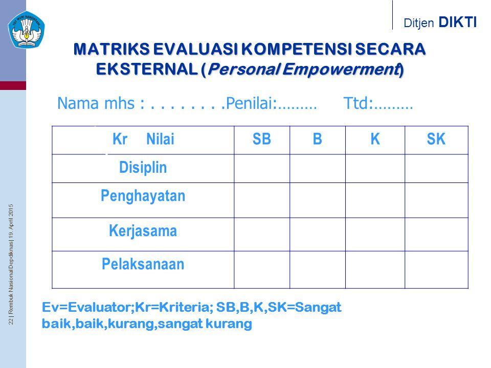 22 | Rembuk Nasional Depdiknas | 19. April 2015 Ditjen DIKTI MATRIKS EVALUASI KOMPETENSI SECARA EKSTERNAL (Personal Empowerment) Kr NilaiSBBKSK Disipl