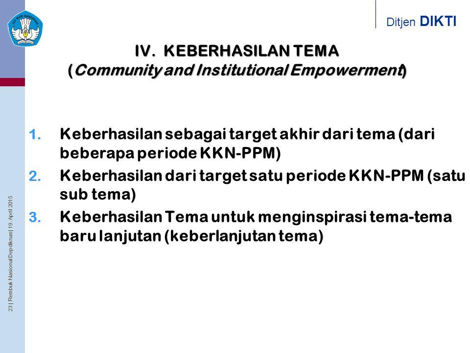 23 | Rembuk Nasional Depdiknas | 19. April 2015 Ditjen DIKTI IV. KEBERHASILAN TEMA (Community and Institutional Empowerment) 1. Keberhasilan sebagai t