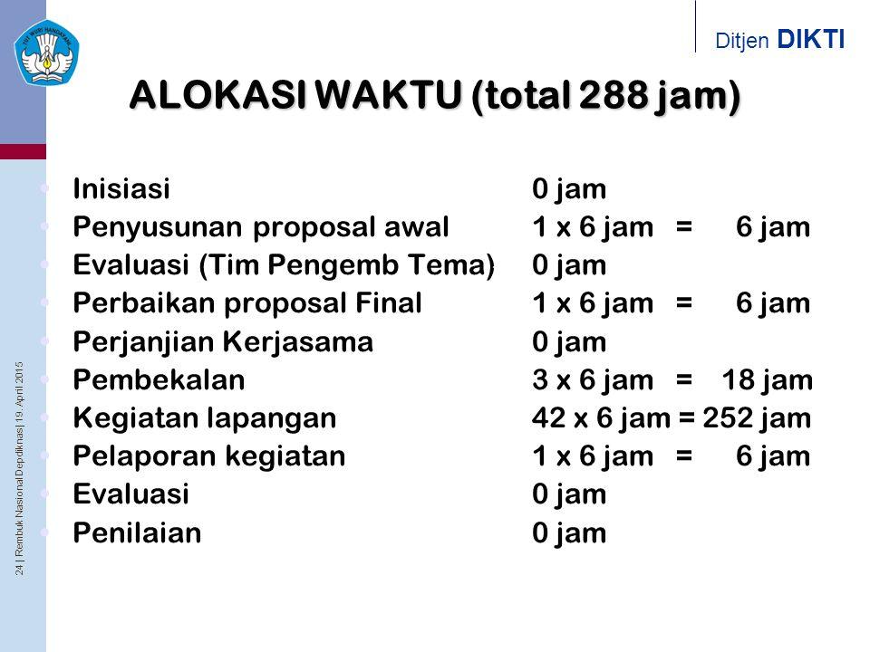 24 | Rembuk Nasional Depdiknas | 19. April 2015 Ditjen DIKTI ALOKASI WAKTU (total 288 jam) Inisiasi Penyusunan proposal awal Evaluasi (Tim Pengemb Tem