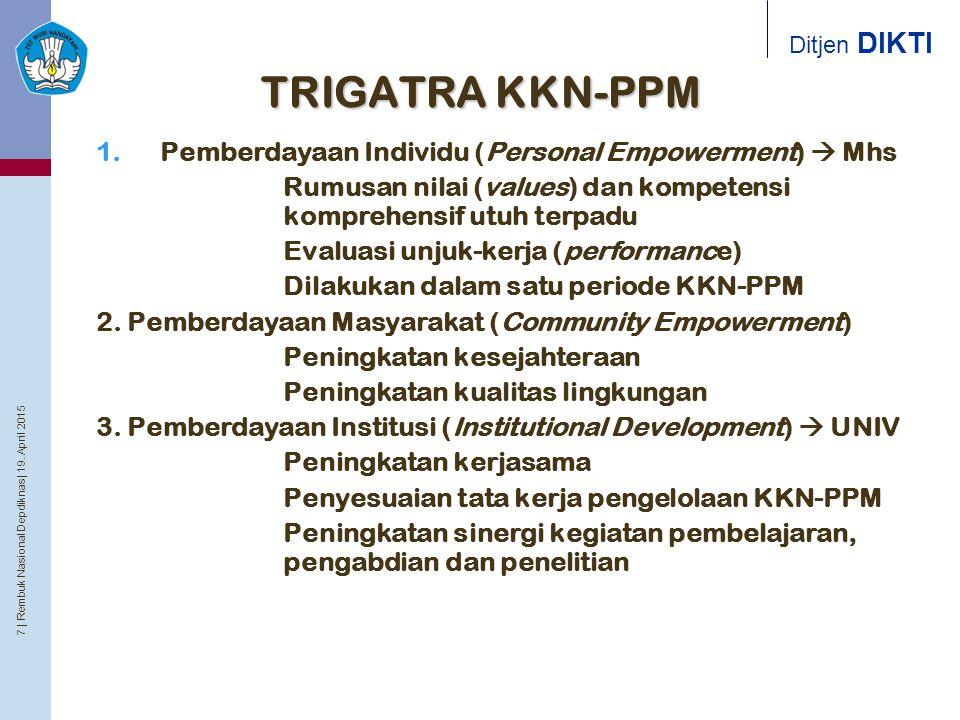 7 | Rembuk Nasional Depdiknas | 19. April 2015 Ditjen DIKTI TRIGATRA KKN-PPM 1.Pemberdayaan Individu (Personal Empowerment)  Mhs a.Rumusan nilai (val