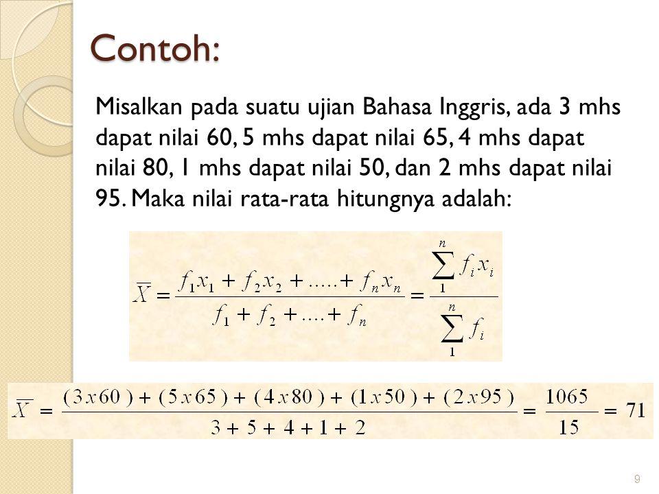 Contoh: Misalkan pada suatu ujian Bahasa Inggris, ada 3 mhs dapat nilai 60, 5 mhs dapat nilai 65, 4 mhs dapat nilai 80, 1 mhs dapat nilai 50, dan 2 mh